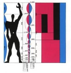 Le Corbusier's Modulor